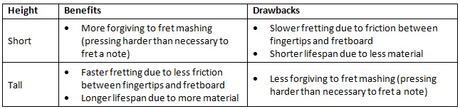 Fret Height Benefits and Drawbacks